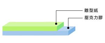 3m无基材结构图