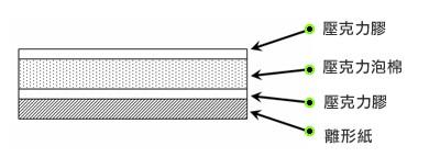 3m泡棉胶带结构图